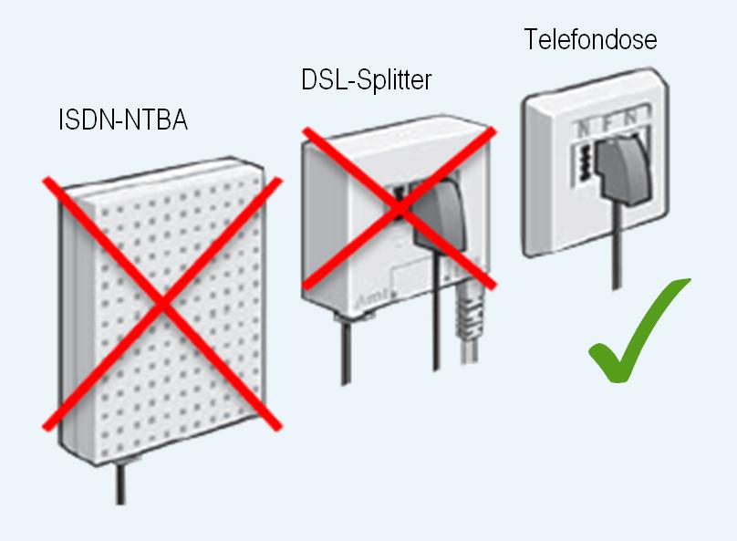 FRITZ!Box 7490 einrichten am VDSL-Bitstream-Anschluss