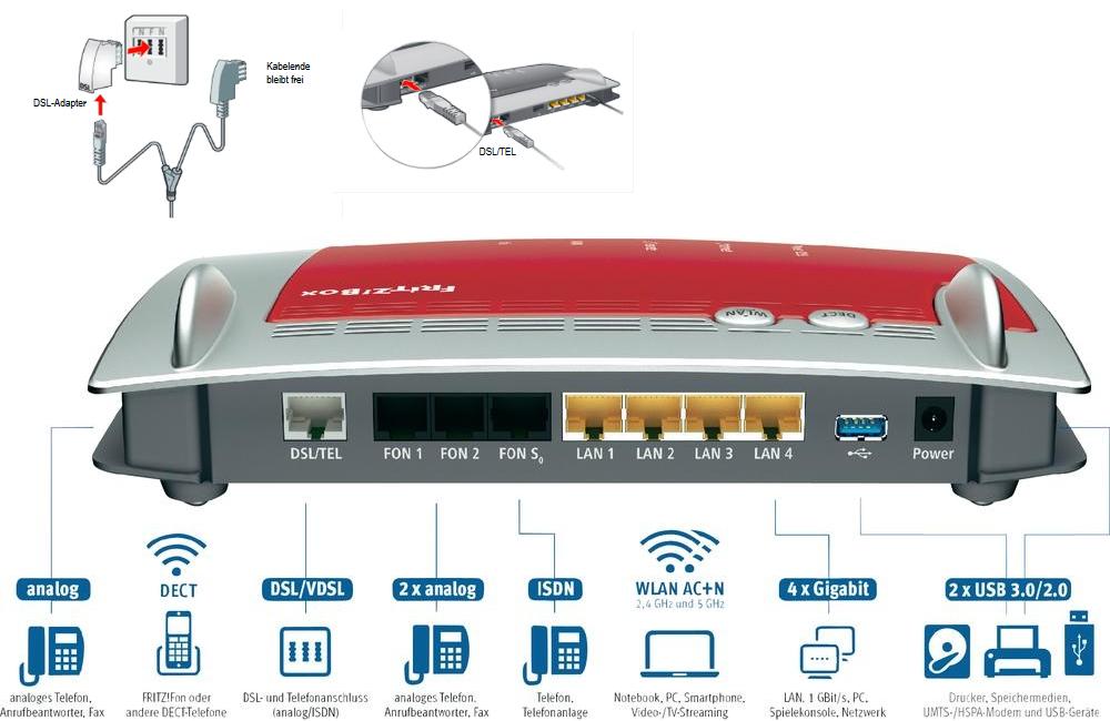 WLAN-Router anschließen VDSL