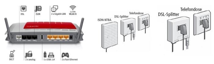 wlan router an dsl mit splitter anschlie en. Black Bedroom Furniture Sets. Home Design Ideas