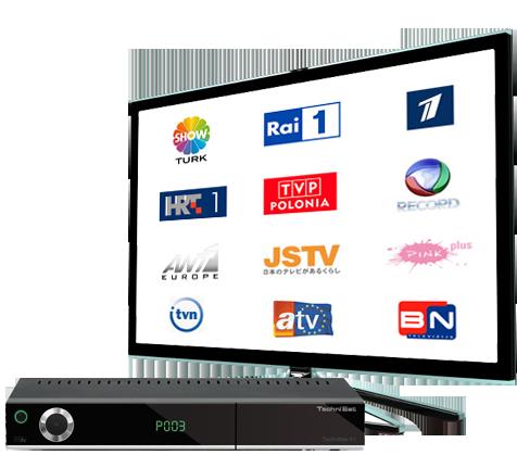 Fernsehen Internationale Programmpakete